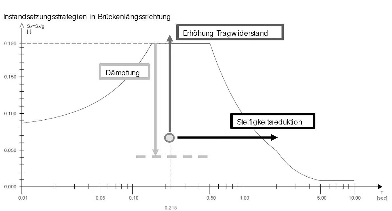 https://aschwanden-partner.ch/wp-content/uploads/2019/11/Anmerkung-2019-11-04-203531-2.jpg